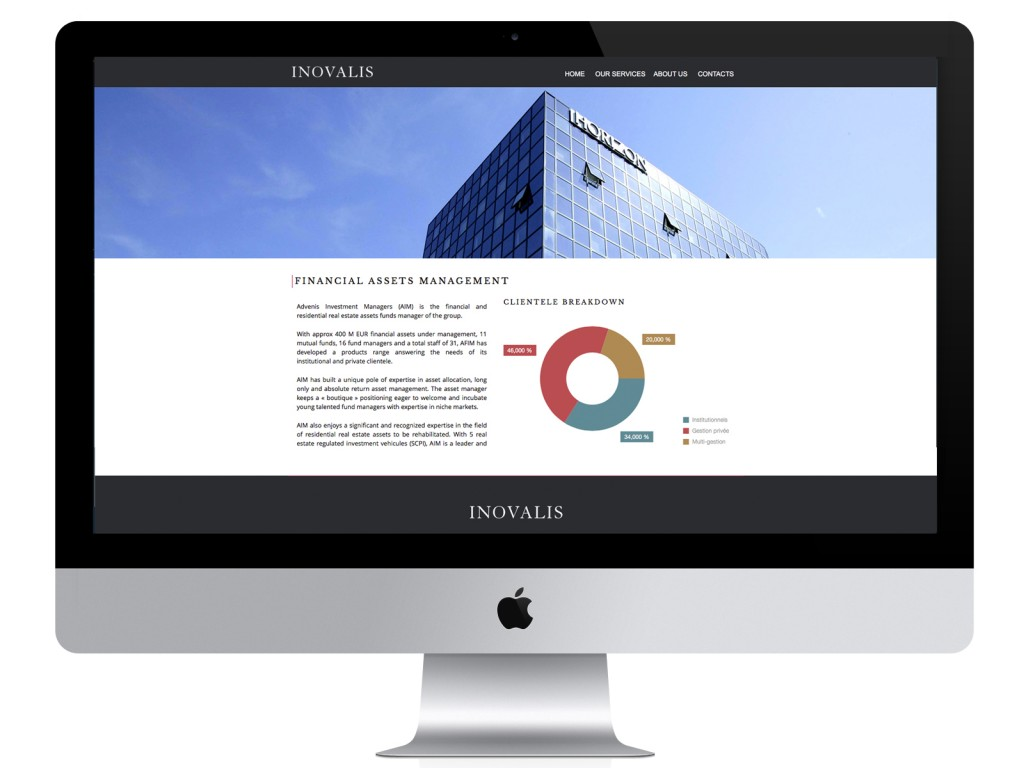 Inovalis Asset Management